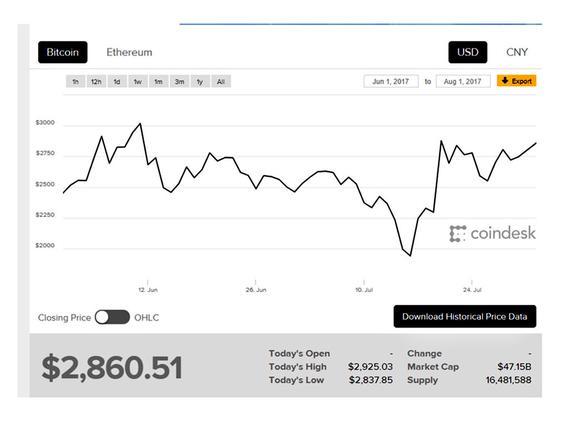 Paras tapa tehdä rahaa bitcoin reddit - Aud forex hinnat