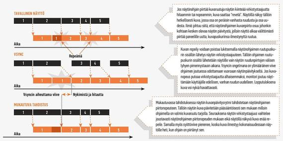Web dating Indonesia