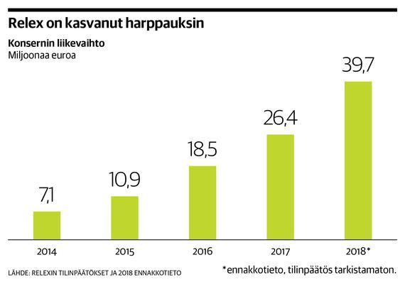 Kauppa binääriasetukset Sastamala: September 2017