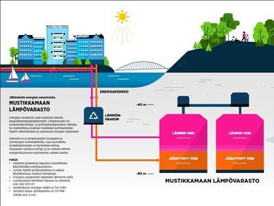 energia avoimet työpaikat Haapajarvi