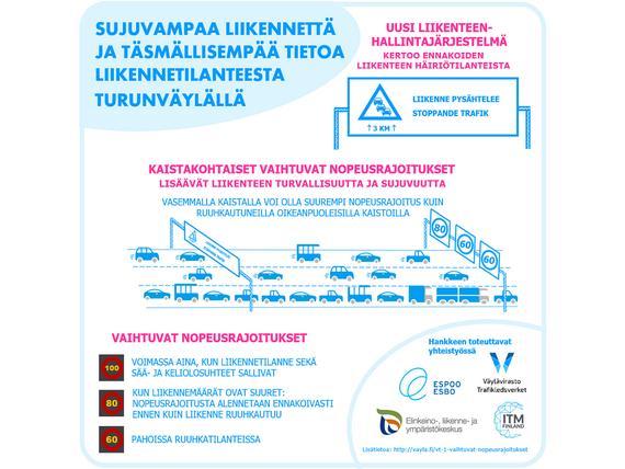 Nopeusrajoitukset Suomessa