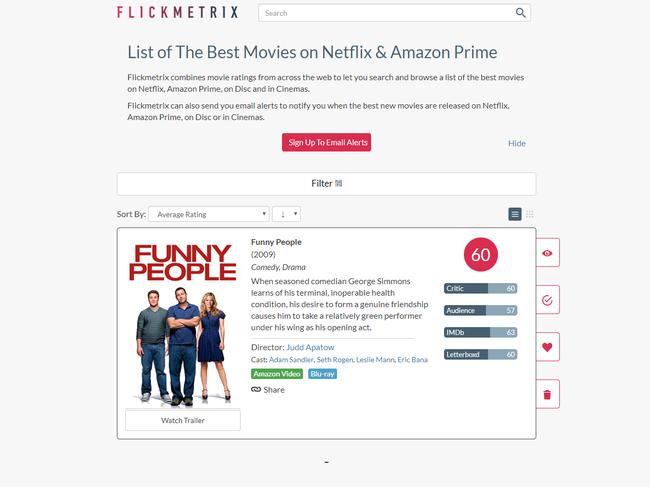 Disney Plus haastaa Netflixin – Ovatko dvd- ja blu-ray-julkaisut tässä.