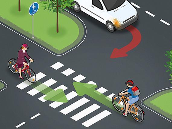 Pyöräilijä Väistämissäännöt